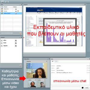 infolearn_elearning_platform